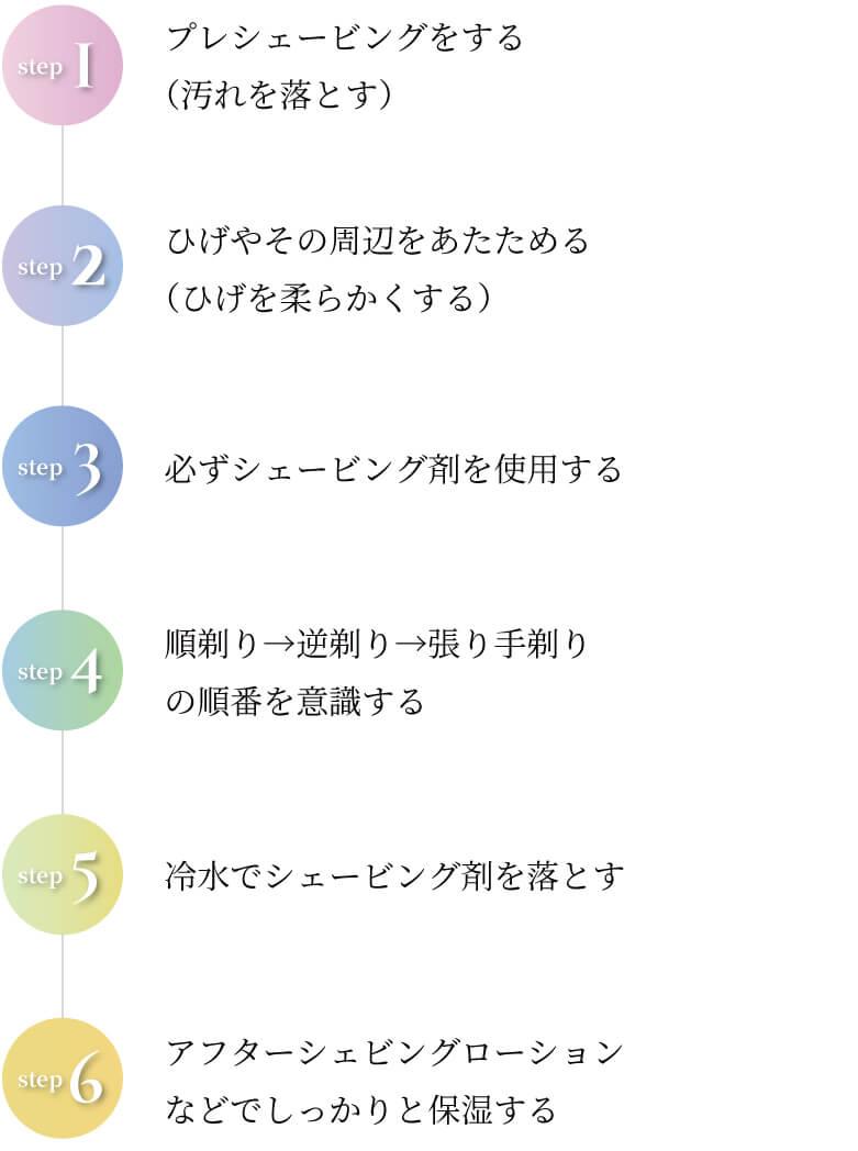 flow2-5